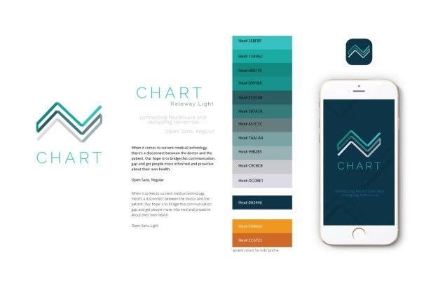 CHART_Branding